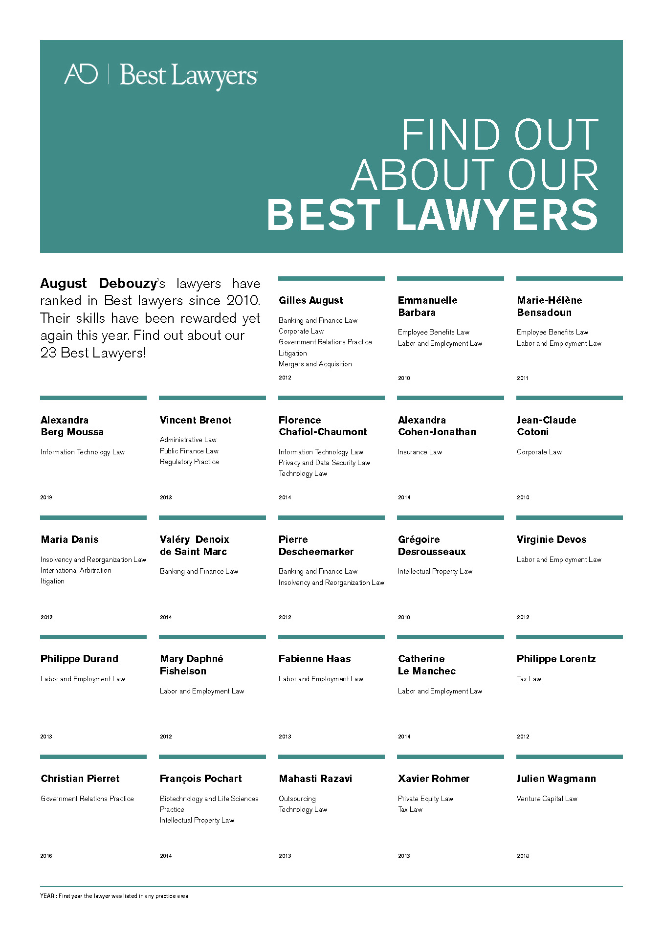 AD Best Lawyers - 2019 Edition